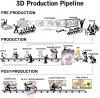 3d_production_timelines.jpeg